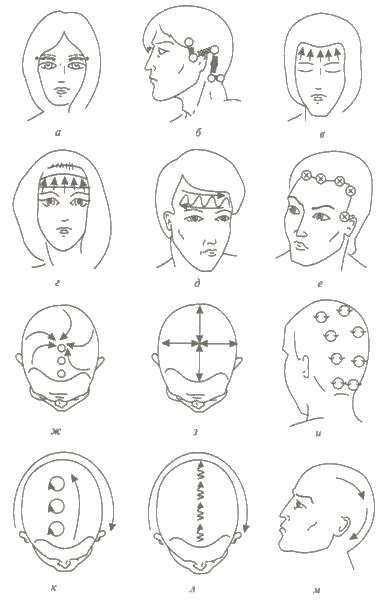 Схема для парикмахера начинающего